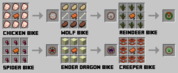 bikerecipes